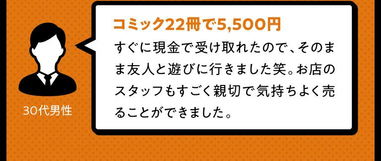 コミック22冊で5,500円